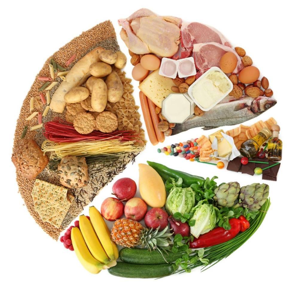 Servicio de Dietista